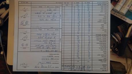 Refurbished Report Card